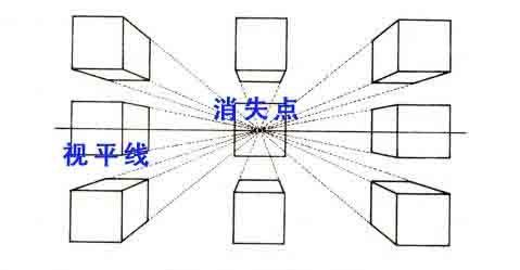 零基础也能学会的素描教程 !5个知识点教你快速入门素描!