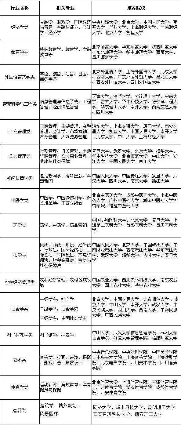 https://www.yikaoshouce.com/uploads/allimg/20210924/1632489557113728.png