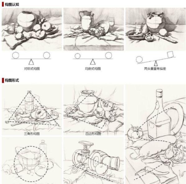 素描怎么构图?超详细的素描构图教程来啦!