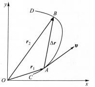 高中物理瞬时速度怎么求?举例说明平均速度和瞬时速度的定义