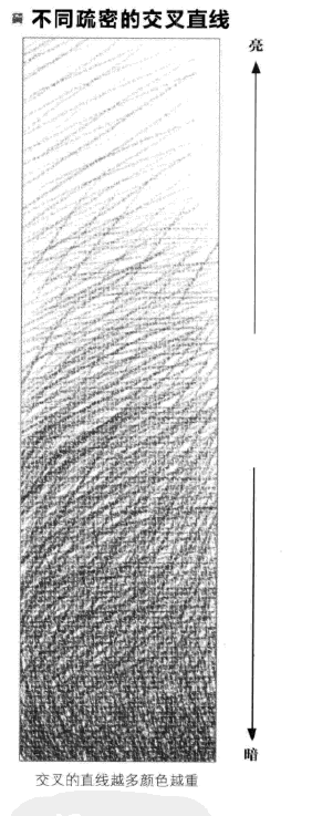初学素描怎样练线条?这3招素描线条教程你一定要领悟!