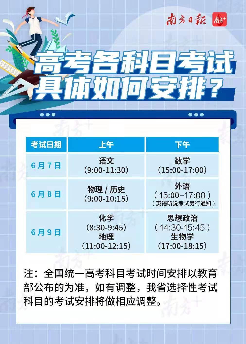 2021年广东高考时间公布,广东考生多考一天!