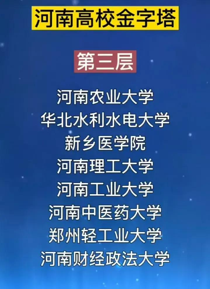 河南省的大学都有哪些?河南大学金字塔来了!第一层必须是他!