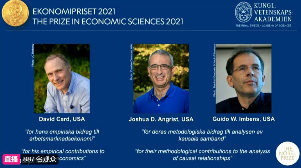 2021年诺贝尔经济学奖揭晓,3位科学家分享奖项!